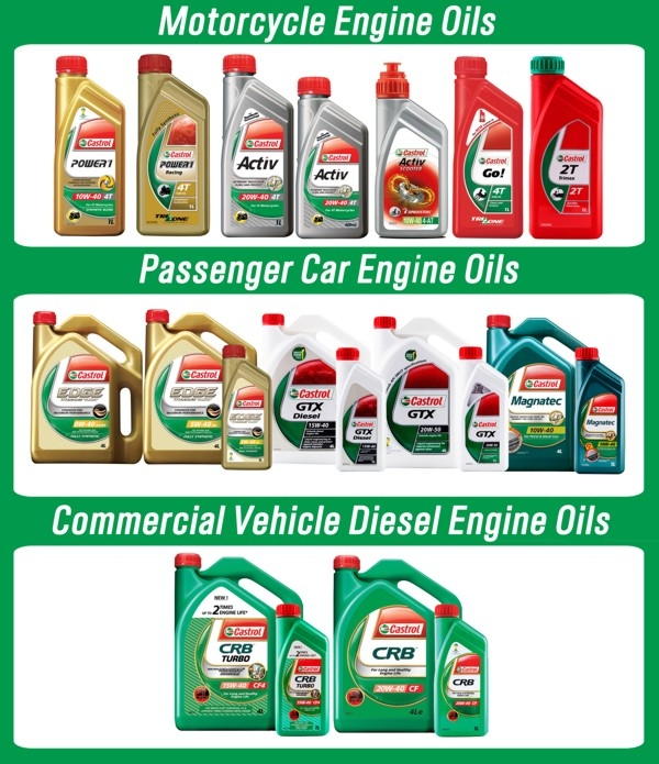 castrol philippines inc philippine association of national